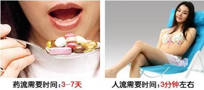 意外怀孕30天人流好还是药流好?